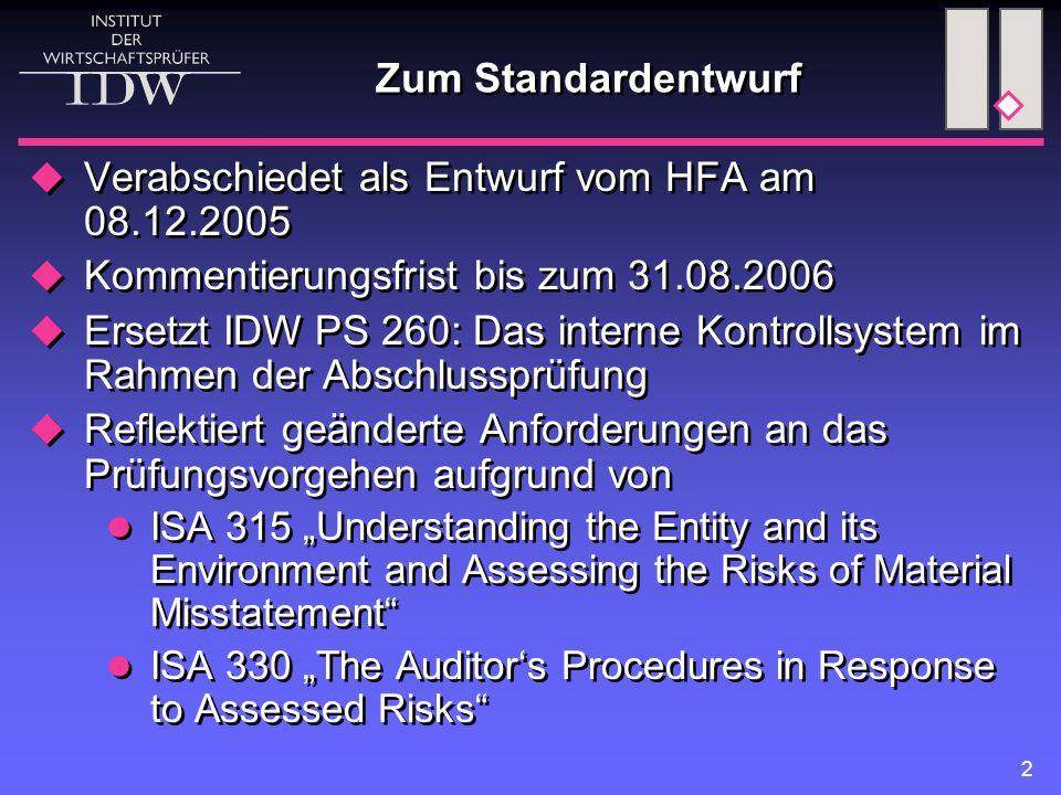 2 Zum Standardentwurf  Verabschiedet als Entwurf vom HFA am 08.12.2005  Kommentierungsfrist bis zum 31.08.2006  Ersetzt IDW PS 260: Das interne Kon