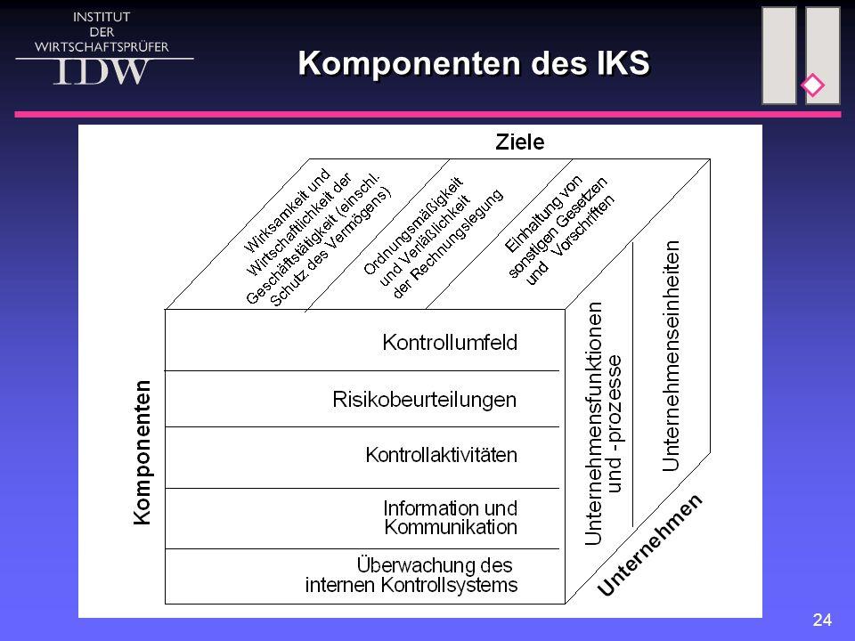 24 Komponenten des IKS