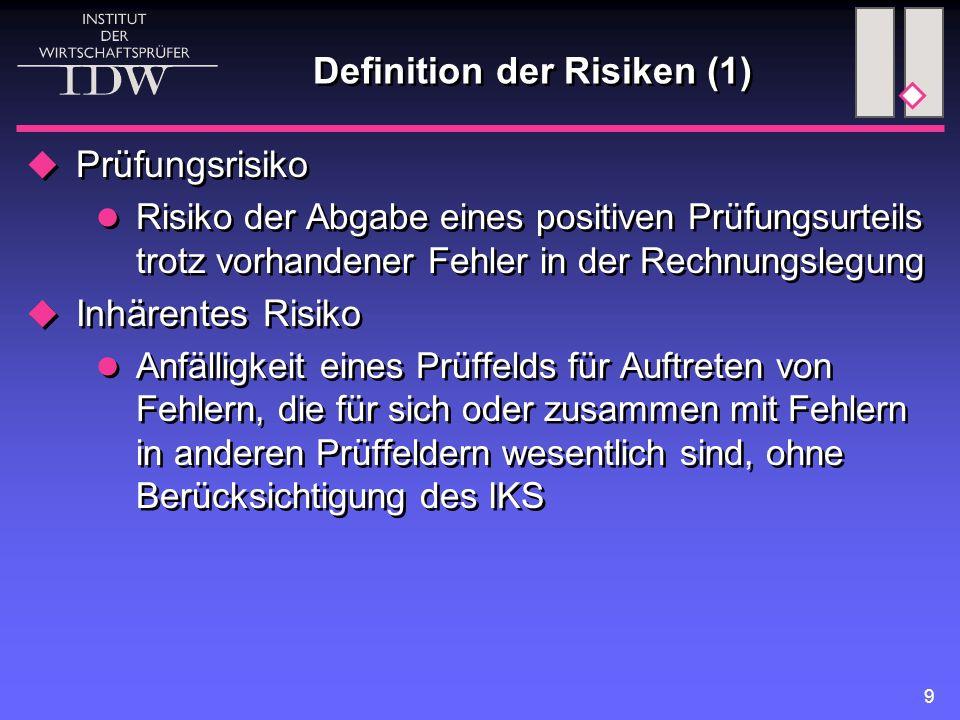 9 Definition der Risiken (1)  Prüfungsrisiko Risiko der Abgabe eines positiven Prüfungsurteils trotz vorhandener Fehler in der Rechnungslegung  Inhä