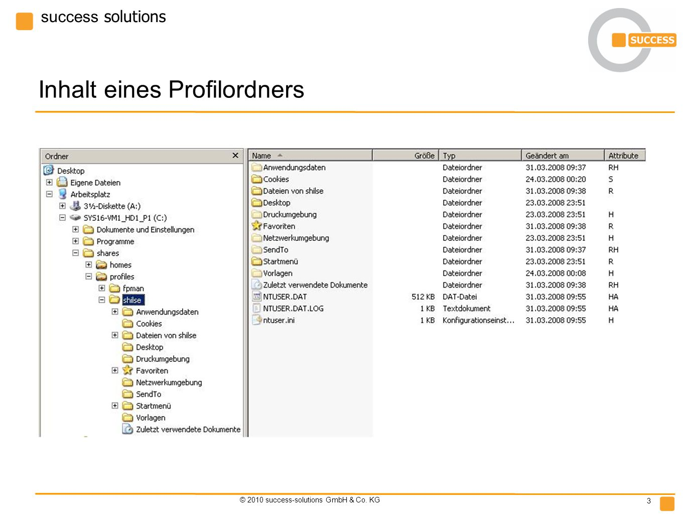 success solutions © 2010 success-solutions GmbH & Co. KG 3 Inhalt eines Profilordners