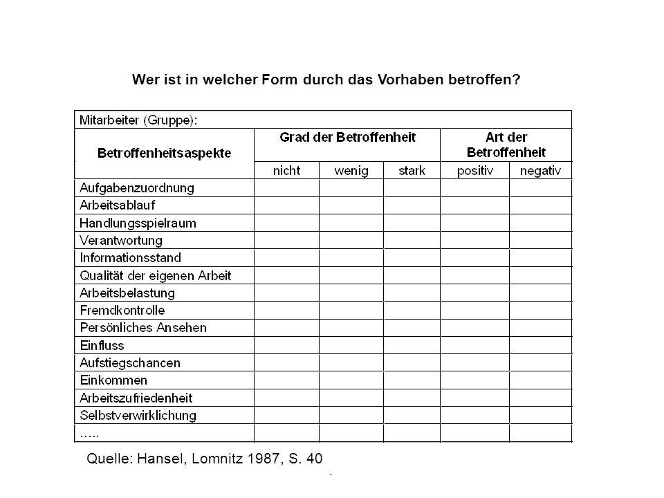 . Wer ist in welcher Form durch das Vorhaben betroffen? Quelle: Hansel, Lomnitz 1987, S. 40