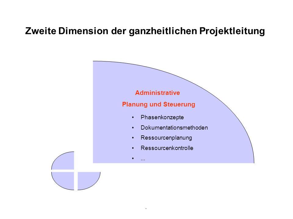 . Zweite Dimension der ganzheitlichen Projektleitung Administrative Planung und Steuerung Phasenkonzepte Dokumentationsmethoden Ressourcenplanung Ress
