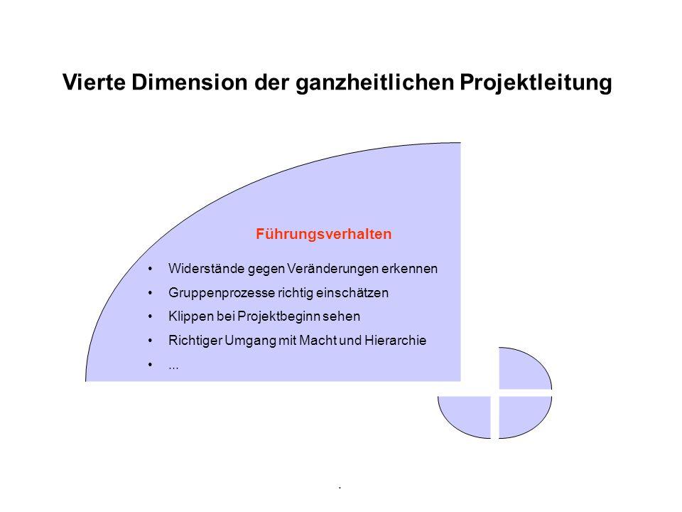 . Projektanstoß