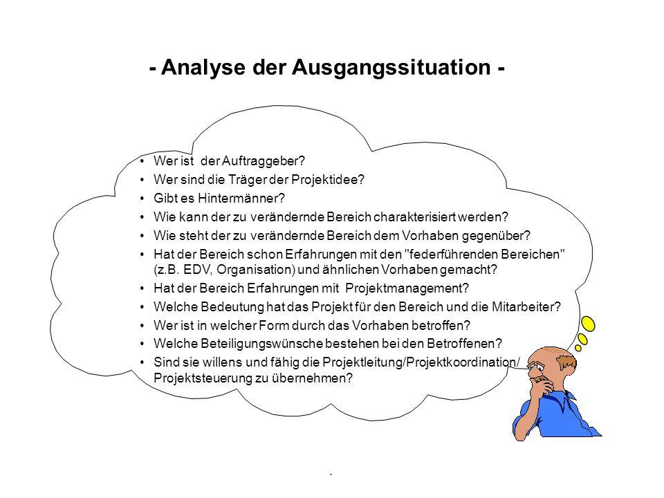 . - Analyse der Ausgangssituation - Wer ist der Auftraggeber? Wer sind die Träger der Projektidee? Gibt es Hintermänner? Wie kann der zu verändernde B