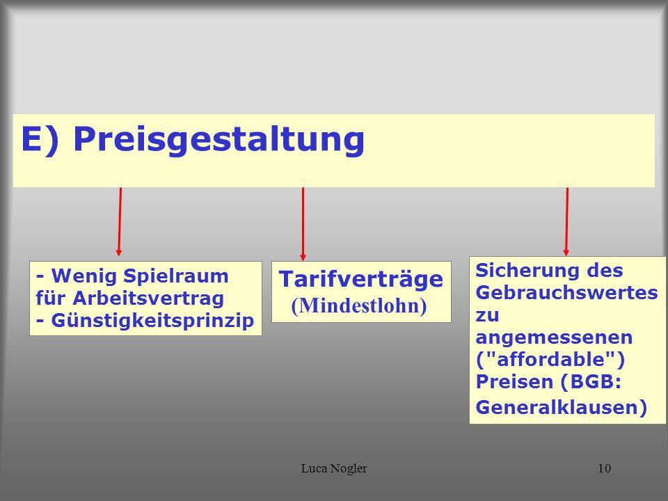 Luca Nogler10 E) Preisgestaltung - Wenig Spielraum für Arbeitsvertrag - Günstigkeitsprinzip Tarifverträge (Mindestlohn) Sicherung des Gebrauchswertes
