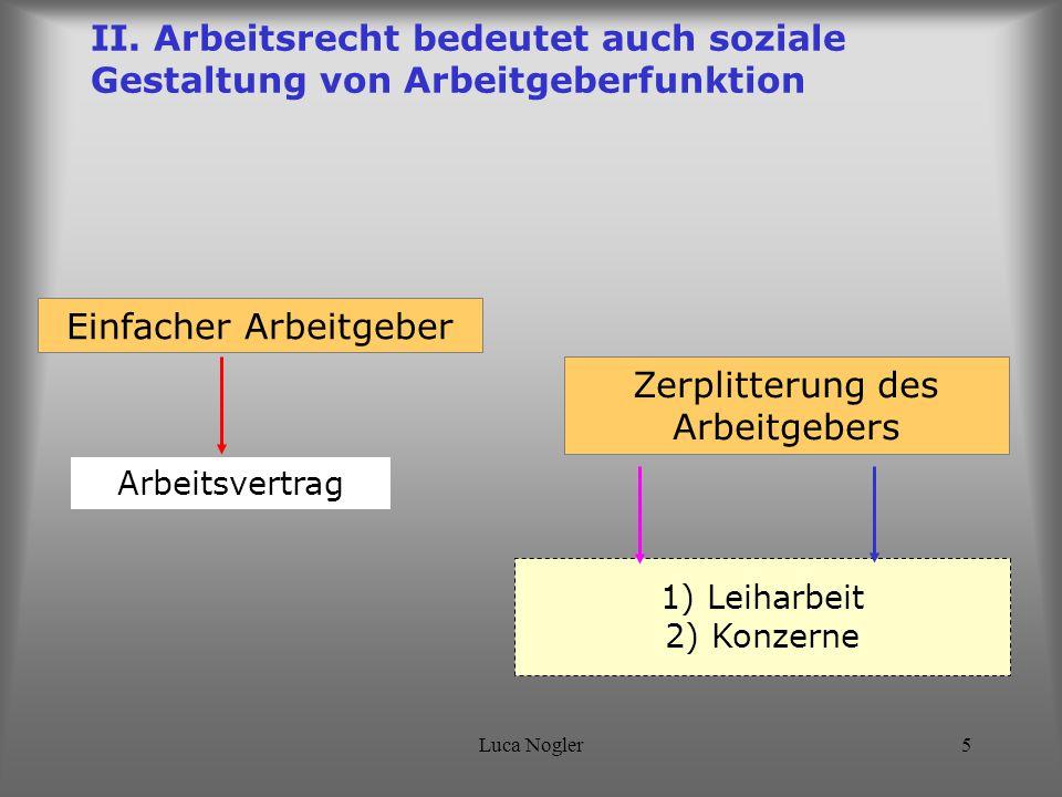 Luca Nogler5 1) Leiharbeit 2) Konzerne II. Arbeitsrecht bedeutet auch soziale Gestaltung von Arbeitgeberfunktion Einfacher Arbeitgeber Zerplitterung d