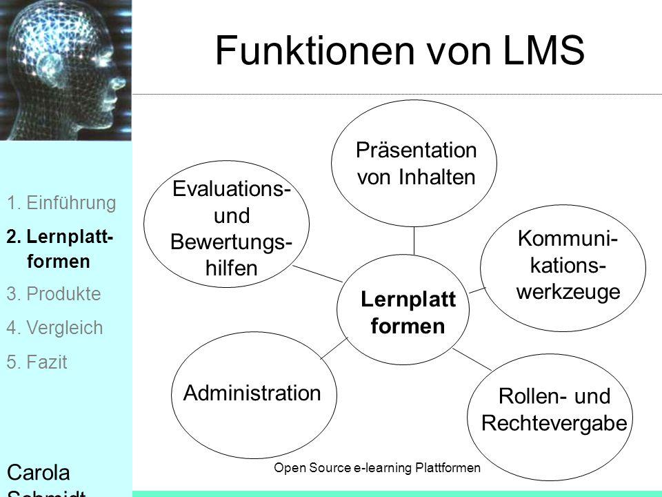 Open Source e-learning Plattformen Carola Schmidt Funktionen von LMS Lernplatt formen Administration 1. Einführung 2. Lernplatt- formen 3. Produkte 4.