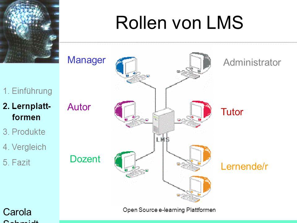 Open Source e-learning Plattformen Carola Schmidt Rollen von LMS Manager Autor Dozent Administrator Tutor Lernende/r 1. Einführung 2. Lernplatt- forme