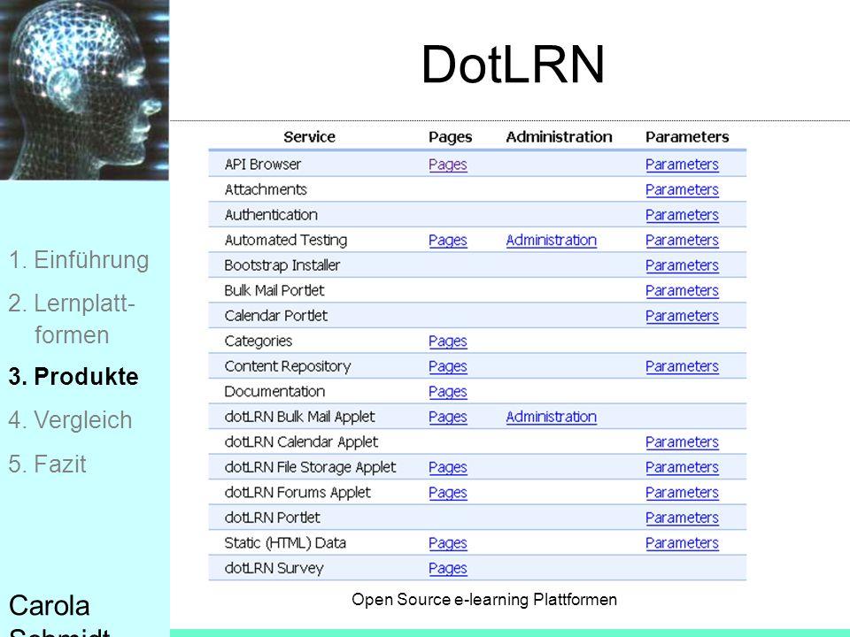 Open Source e-learning Plattformen Carola Schmidt DotLRN 1. Einführung 2. Lernplatt- formen 3. Produkte 4. Vergleich 5. Fazit
