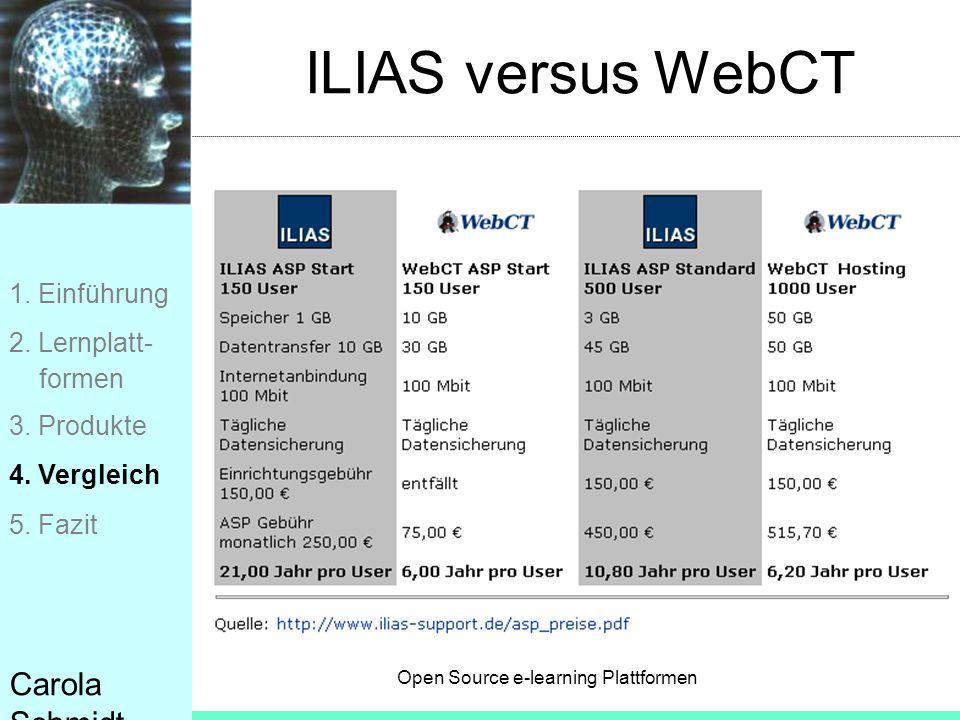 Open Source e-learning Plattformen Carola Schmidt ILIAS versus WebCT 1. Einführung 2. Lernplatt- formen 3. Produkte 4. Vergleich 5. Fazit