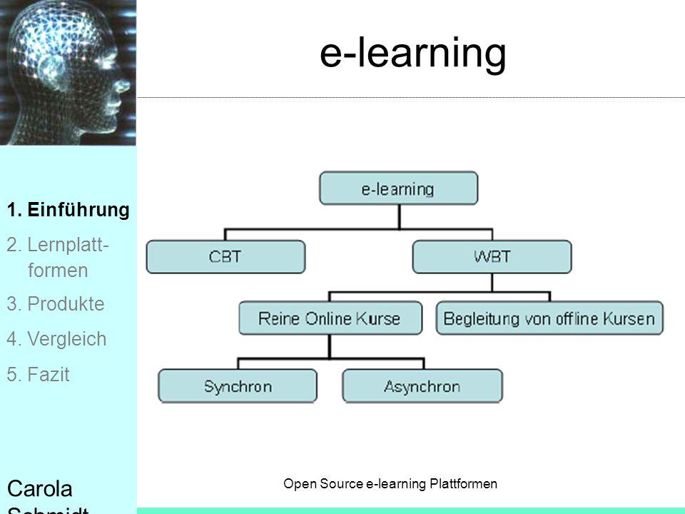 Open Source e-learning Plattformen Carola Schmidt e-learning 1. Einführung 2. Lernplatt- formen 3. Produkte 4. Vergleich 5. Fazit