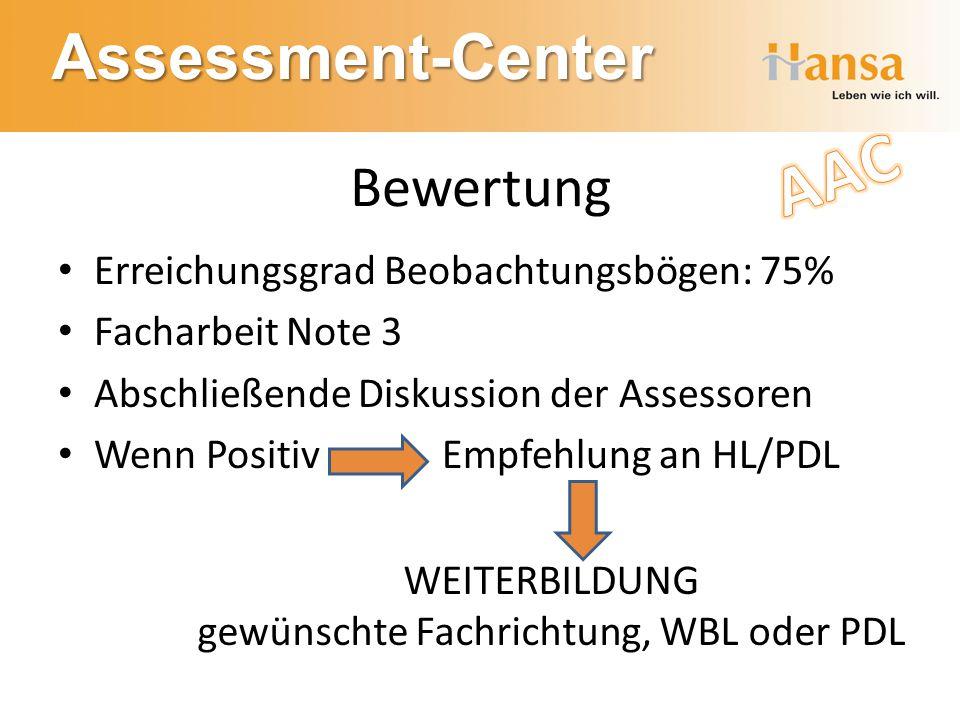 Assessment-Center Bewertung Erreichungsgrad Beobachtungsbögen: 75% Facharbeit Note 3 Abschließende Diskussion der Assessoren Wenn Positiv Empfehlung a