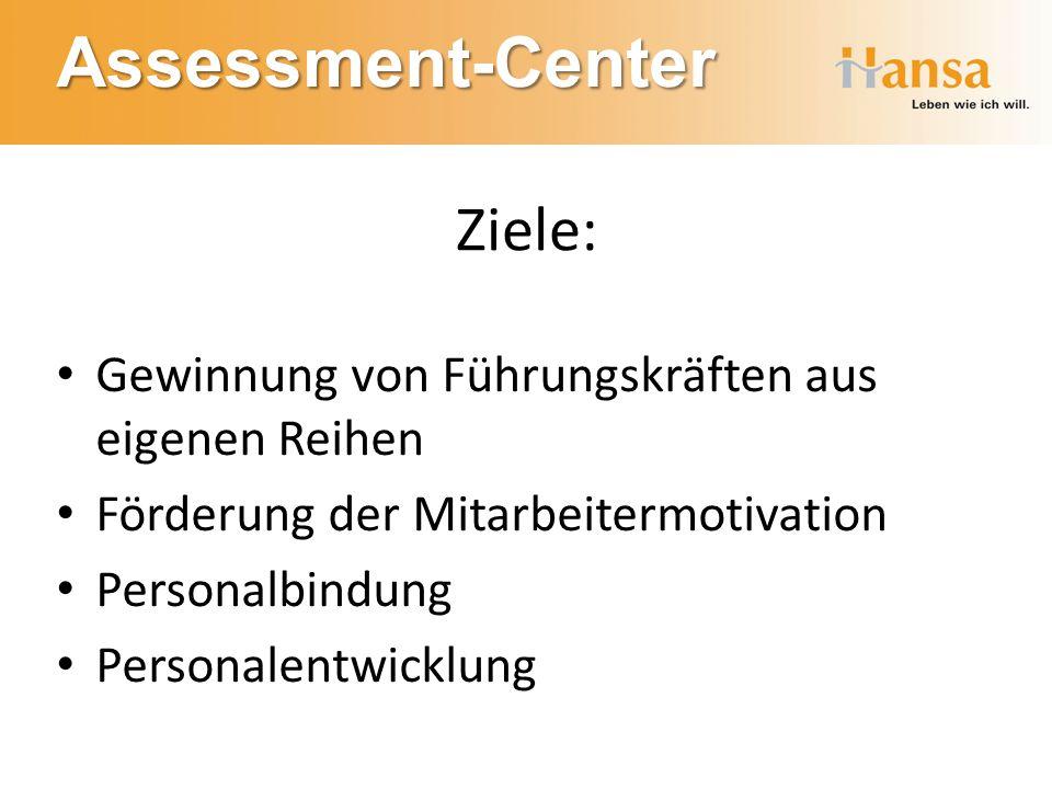 Assessment-Center Ziele: Gewinnung von Führungskräften aus eigenen Reihen Förderung der Mitarbeitermotivation Personalbindung Personalentwicklung