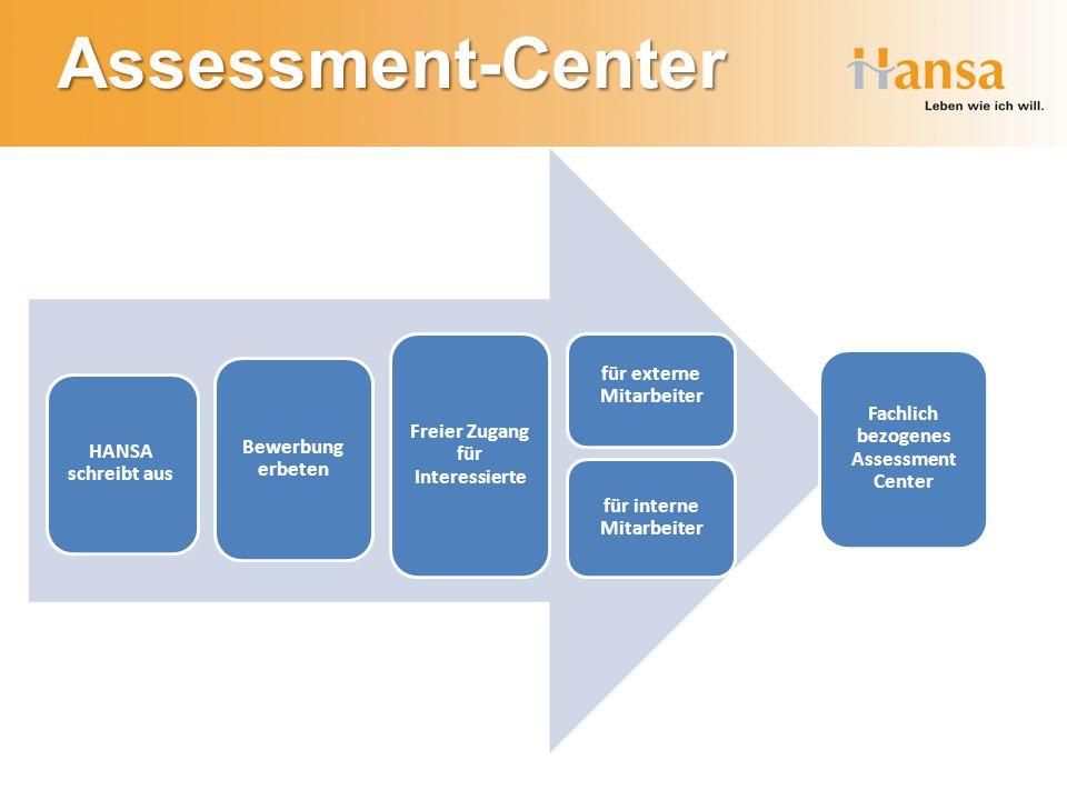 Assessment-Center HANSA schreibt aus Bewerbung erbeten für interne Mitarbeiter für externe Mitarbeiter Fachlich bezogenes Assessment Center Freier Zug