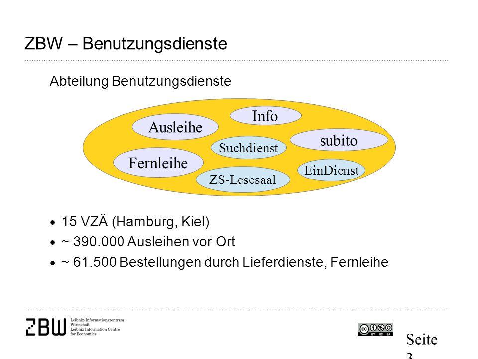 Seite 3 ZBW – Benutzungsdienste Abteilung Benutzungsdienste  15 VZÄ (Hamburg, Kiel)  ~ 390.000 Ausleihen vor Ort  ~ 61.500 Bestellungen durch Lieferdienste, Fernleihe Ausleihe Info subito Fernleihe ZS-Lesesaal Suchdienst EinDienst