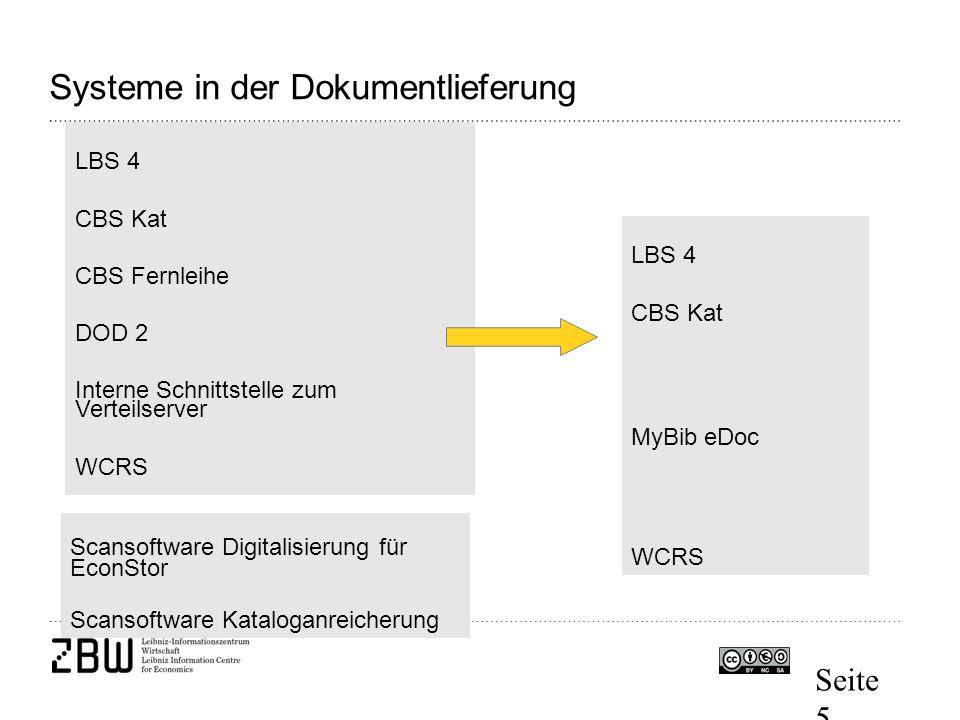 Seite 5 Systeme in der Dokumentlieferung LBS 4 CBS Kat CBS Fernleihe DOD 2 Interne Schnittstelle zum Verteilserver WCRS LBS 4 CBS Kat MyBib eDoc WCRS Scansoftware Digitalisierung für EconStor Scansoftware Kataloganreicherung