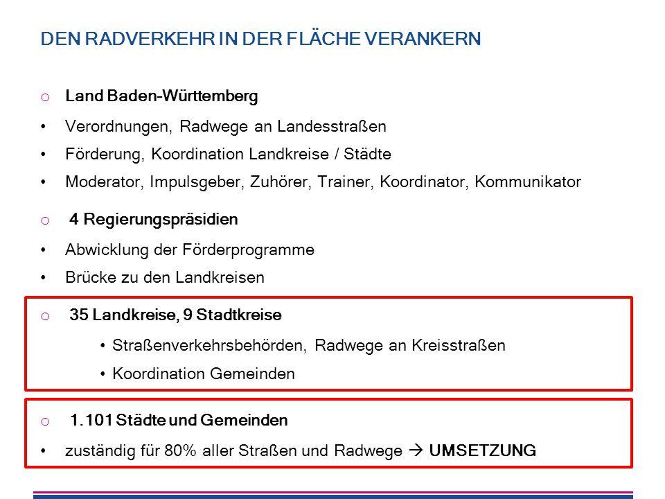 DEN RADVERKEHR IN DER FLÄCHE VERANKERN o Land Baden-Württemberg Verordnungen, Radwege an Landesstraßen Förderung, Koordination Landkreise / Städte Mod