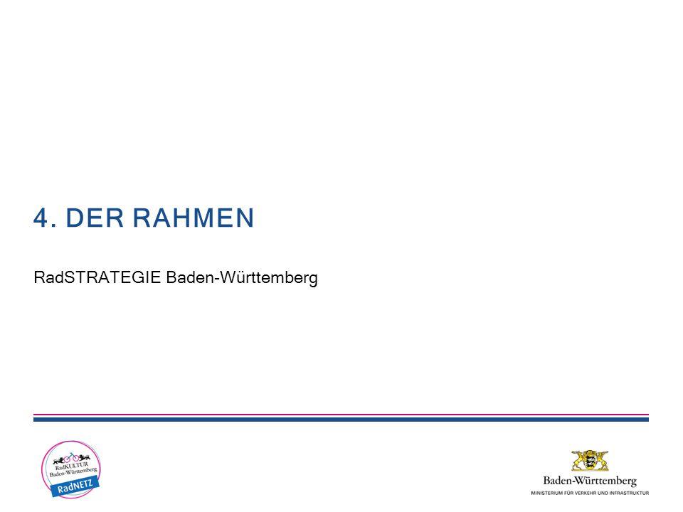 4. DER RAHMEN RadSTRATEGIE Baden-Württemberg