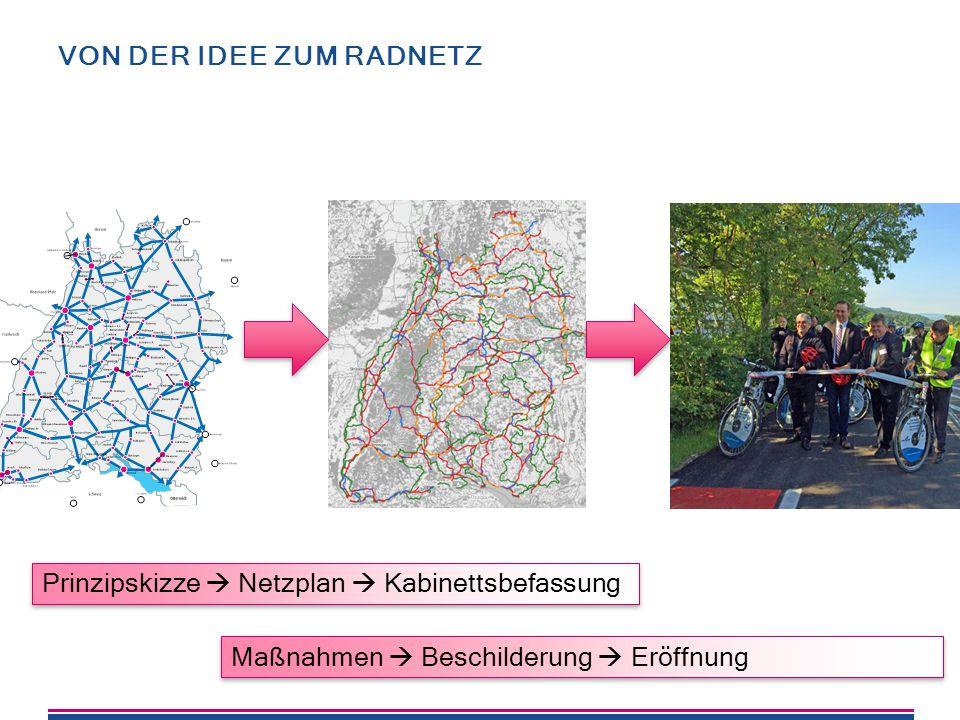 22 VON DER IDEE ZUM RADNETZ Prinzipskizze  Netzplan  Kabinettsbefassung Maßnahmen  Beschilderung  Eröffnung