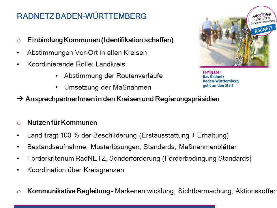 23 o Einbindung Kommunen (Identifikation schaffen) Abstimmungen Vor-Ort in allen Kreisen Koordinierende Rolle: Landkreis Abstimmung der Routenverläufe