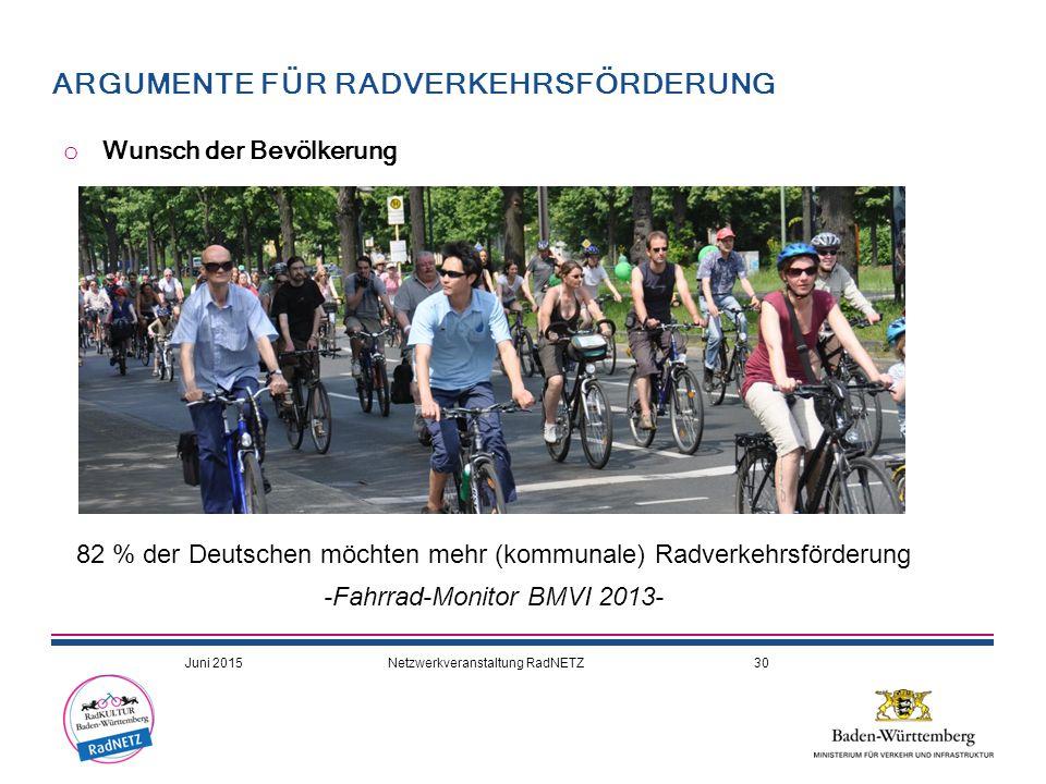 ARGUMENTE FÜR RADVERKEHRSFÖRDERUNG o Wunsch der Bevölkerung 82 % der Deutschen möchten mehr (kommunale) Radverkehrsförderung -Fahrrad-Monitor BMVI 201