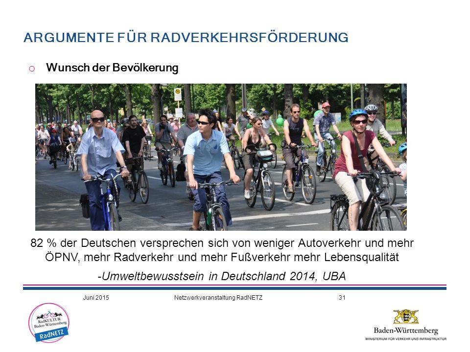 ARGUMENTE FÜR RADVERKEHRSFÖRDERUNG o Wunsch der Bevölkerung 82 % der Deutschen versprechen sich von weniger Autoverkehr und mehr ÖPNV, mehr Radverkehr und mehr Fußverkehr mehr Lebensqualität -Umweltbewusstsein in Deutschland 2014, UBA Juni 2015Netzwerkveranstaltung RadNETZ31