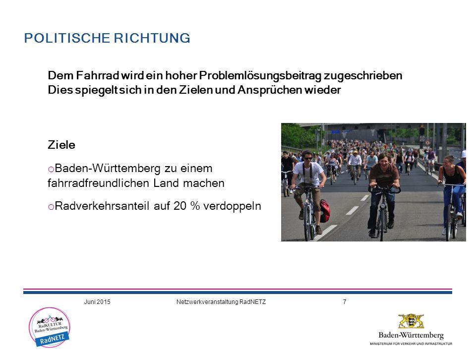 POLITISCHE RICHTUNG Dem Fahrrad wird ein hoher Problemlösungsbeitrag zugeschrieben Dies spiegelt sich in den Zielen und Ansprüchen wieder Ziele o Baden-Württemberg zu einem fahrradfreundlichen Land machen o Radverkehrsanteil auf 20 % verdoppeln Juni 2015Netzwerkveranstaltung RadNETZ7