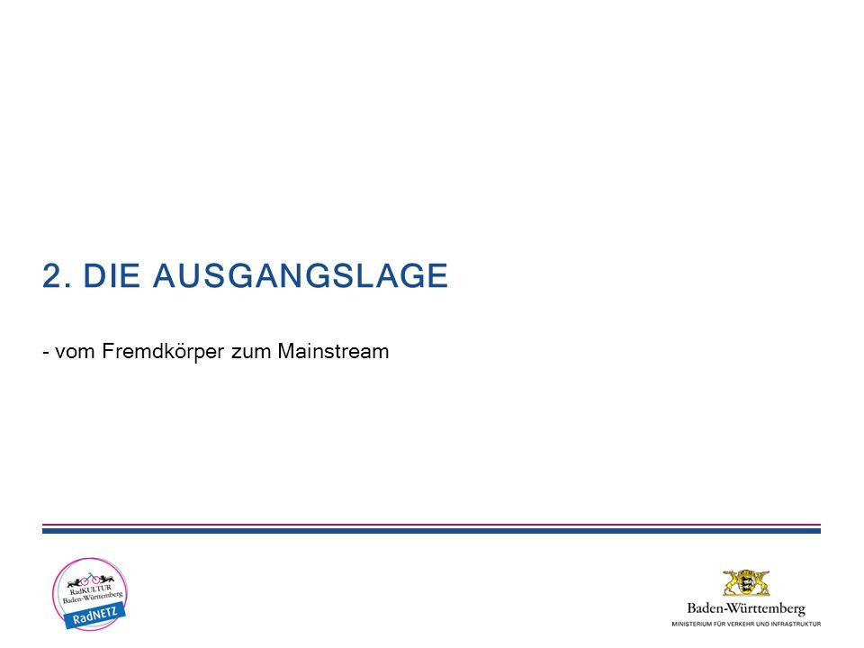 2. DIE AUSGANGSLAGE - vom Fremdkörper zum Mainstream