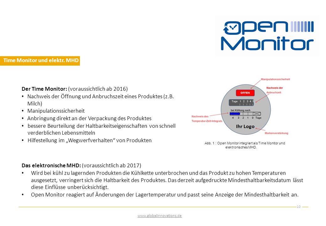 Time Monitor und elektr.MHD 10 www.globalinnovations.de Abb.