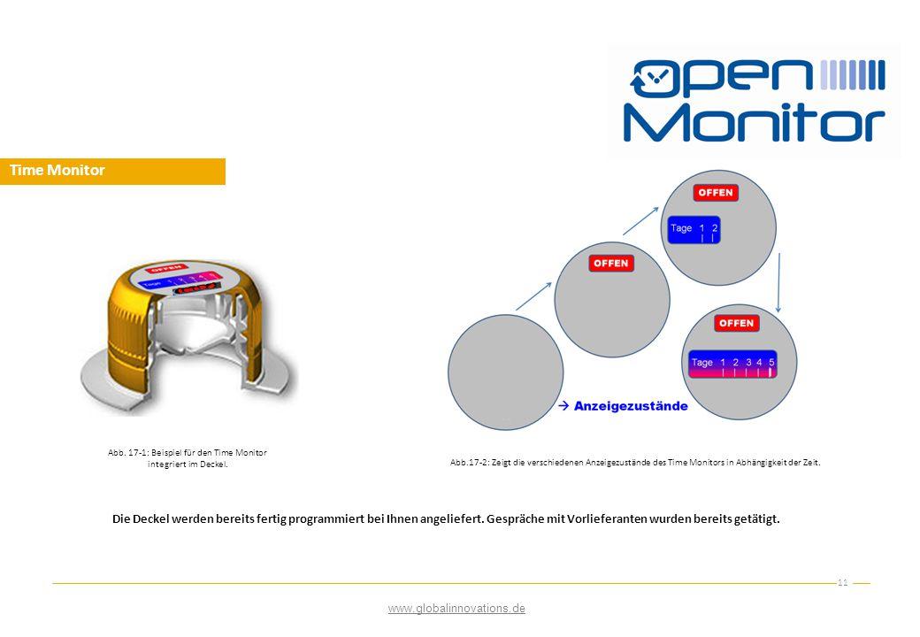 Time Monitor 11 Abb.17-1: Beispiel für den Time Monitor integriert im Deckel.