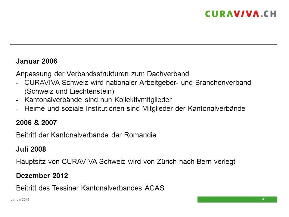 4 4 Januar 2015 Januar 2006 Anpassung der Verbandsstrukturen zum Dachverband -CURAVIVA Schweiz wird nationaler Arbeitgeber- und Branchenverband (Schwe