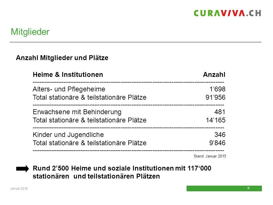6 6 Januar 2015 Anzahl Mitglieder und Plätze Rund 2'500 Heime und soziale Institutionen mit 117'000 stationären und teilstationären Plätzen Stand: Jan