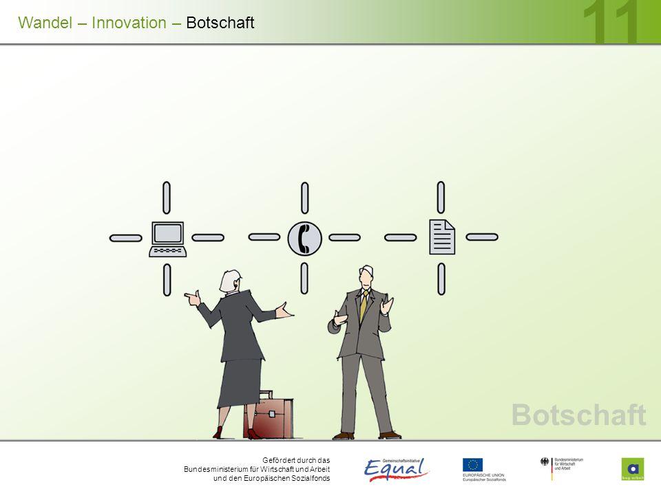 Gefördert durch das Bundesministerium für Wirtschaft und Arbeit und den Europäischen Sozialfonds 11 Botschaft Wandel – Innovation – Botschaft