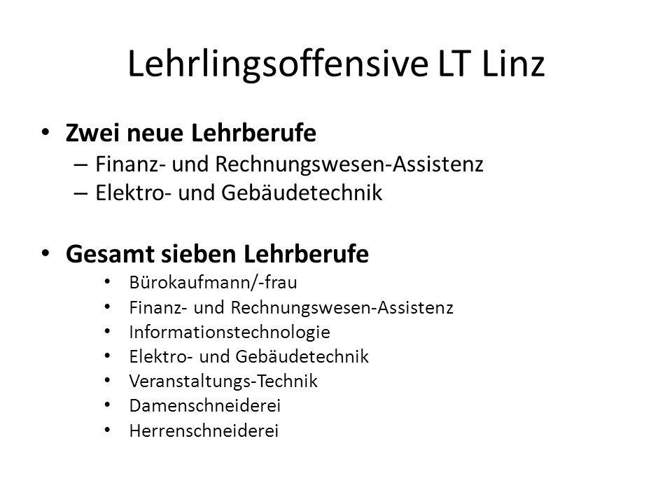 Lehrlingsoffensive Landestheater Linz Motivation.