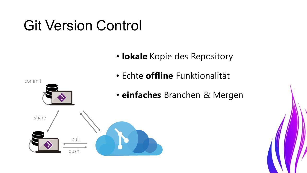 Git Version Control lokale Kopie des Repository Echte offline Funktionalität einfaches Branchen & Mergen commit push pull share