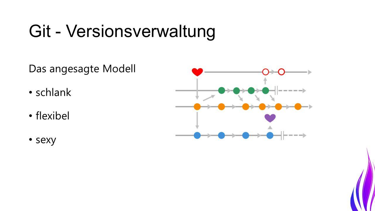 Git - Versionsverwaltung Das angesagte Modell schlank flexibel sexy