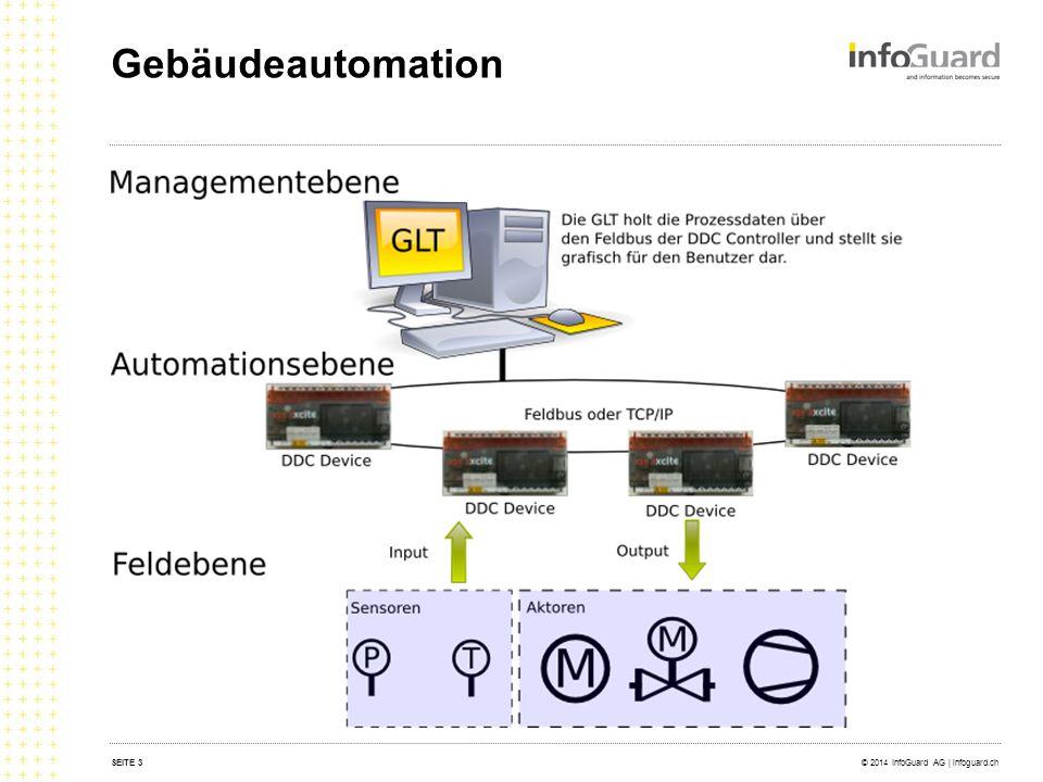 Gebäudeautomation © 2014 InfoGuard AG | infoguard.chSEITE 3