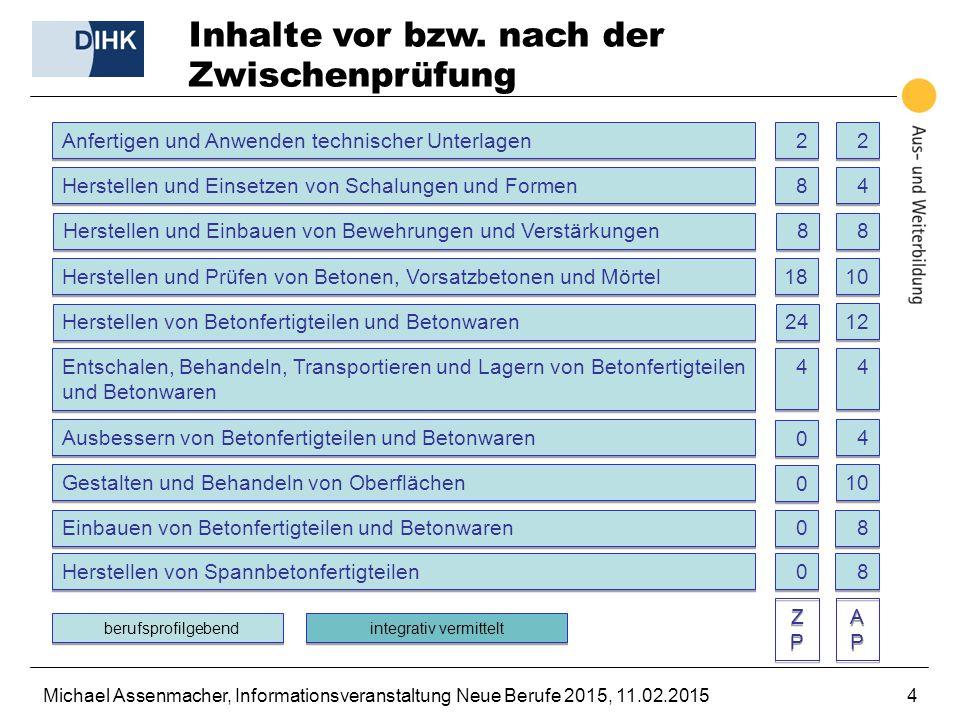 Michael Assenmacher, Informationsveranstaltung Neue Berufe 2015, 11.02.20154 Inhalte vor bzw. nach der Zwischenprüfung Herstellen und Prüfen von Beton