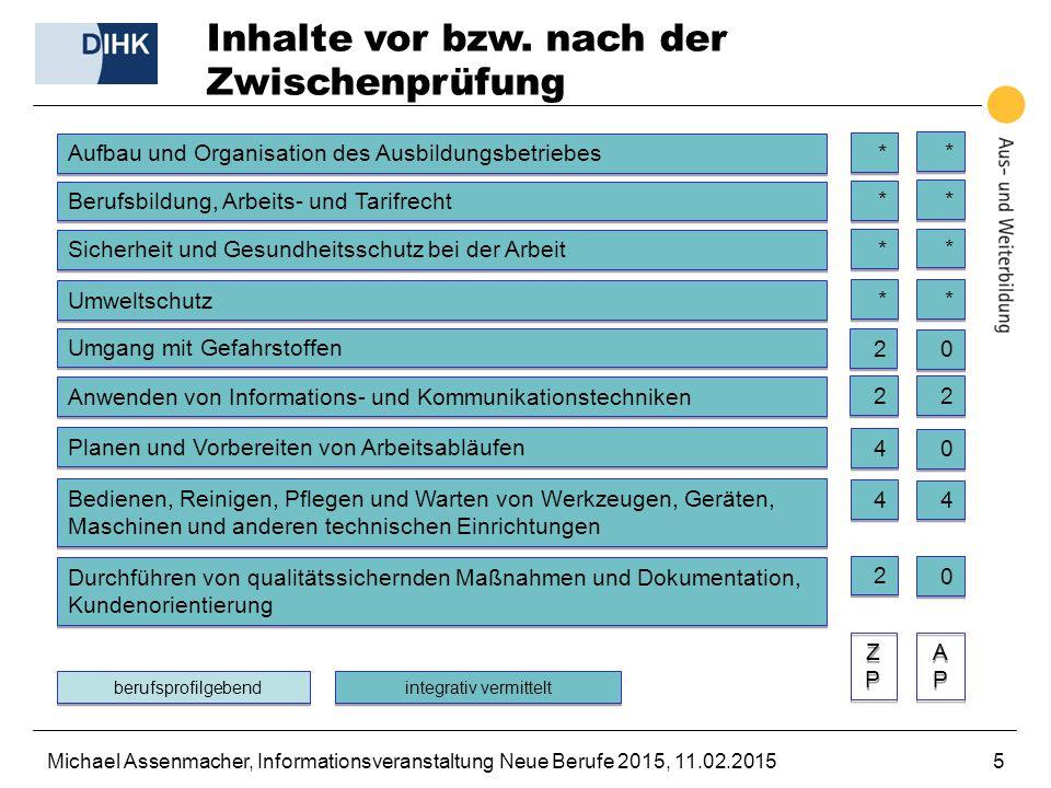 Michael Assenmacher, Informationsveranstaltung Neue Berufe 2015, 11.02.20155 Inhalte vor bzw. nach der Zwischenprüfung Aufbau und Organisation des Aus