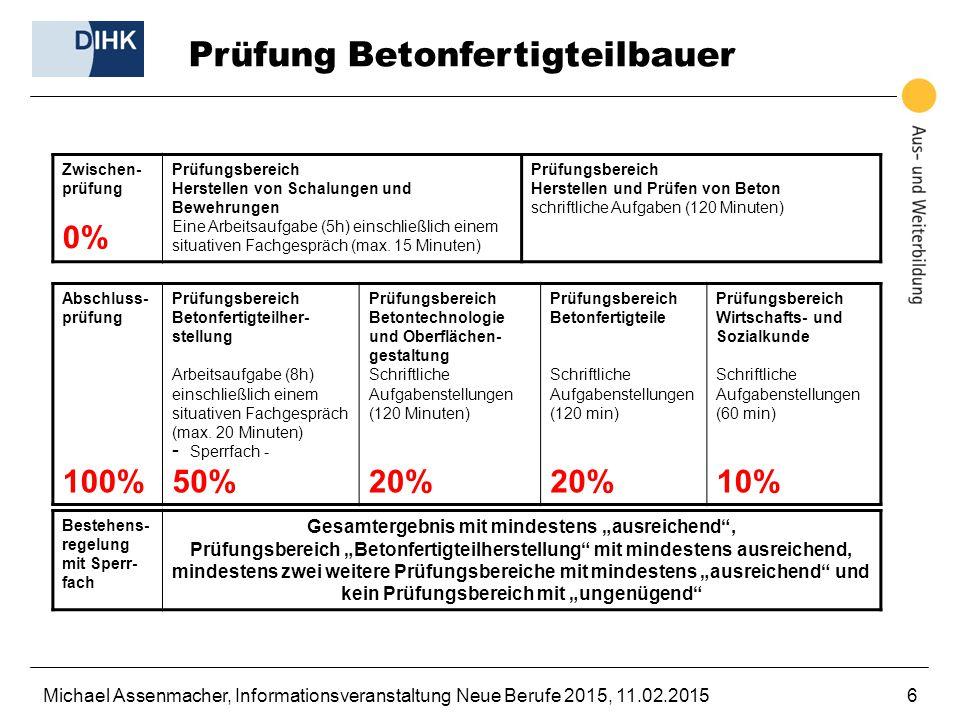 Michael Assenmacher, Informationsveranstaltung Neue Berufe 2015, 11.02.20156 Prüfung Betonfertigteilbauer Zwischen- prüfung 0% Prüfungsbereich Herstel