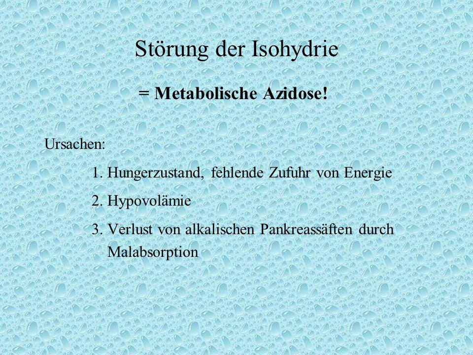 Störung der Isohydrie = Metabolische Azidose! Ursachen: 1. Hungerzustand, fehlende Zufuhr von Energie 2. Hypovolämie 3. Verlust von alkalischen Pankre