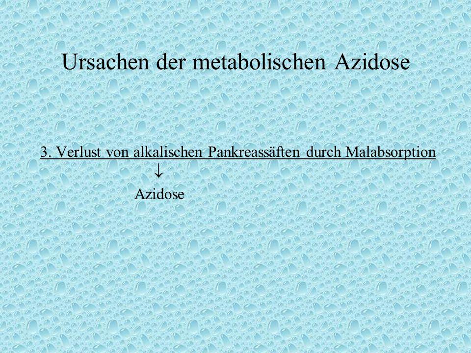 Ursachen der metabolischen Azidose 3. Verlust von alkalischen Pankreassäften durch Malabsorption  Azidose