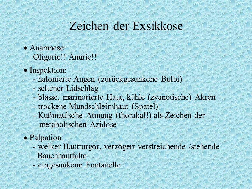 Zeichen der Exsikkose  Anamnese: Oligurie!! Anurie!!  Inspektion: - halonierte Augen (zurückgesunkene Bulbi) - seltener Lidschlag - blasse, marmorie