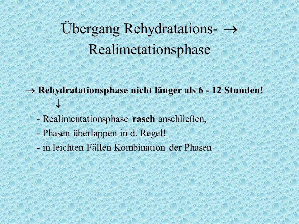 Übergang Rehydratations-  Realimetationsphase  Rehydratationsphase nicht länger als 6 - 12 Stunden!  - Realimentationsphase rasch anschließen, - Ph