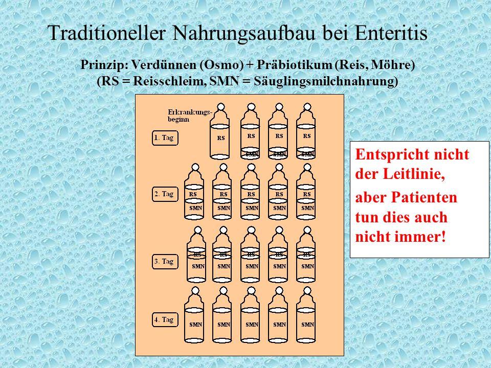 Traditioneller Nahrungsaufbau bei Enteritis Prinzip: Verdünnen (Osmo) + Präbiotikum (Reis, Möhre) (RS = Reisschleim, SMN = Säuglingsmilchnahrung) Entspricht nicht der Leitlinie, aber Patienten tun dies auch nicht immer!