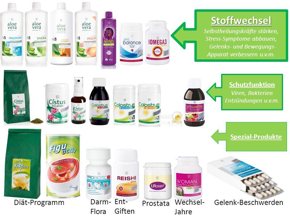 Stoffwechsel Selbstheilungskräfte stärken, Stress-Symptome abbauen, Gelenks- und Bewegungs- Apparat verbessern u.v.m. Schutzfunktion Viren, Bakterien