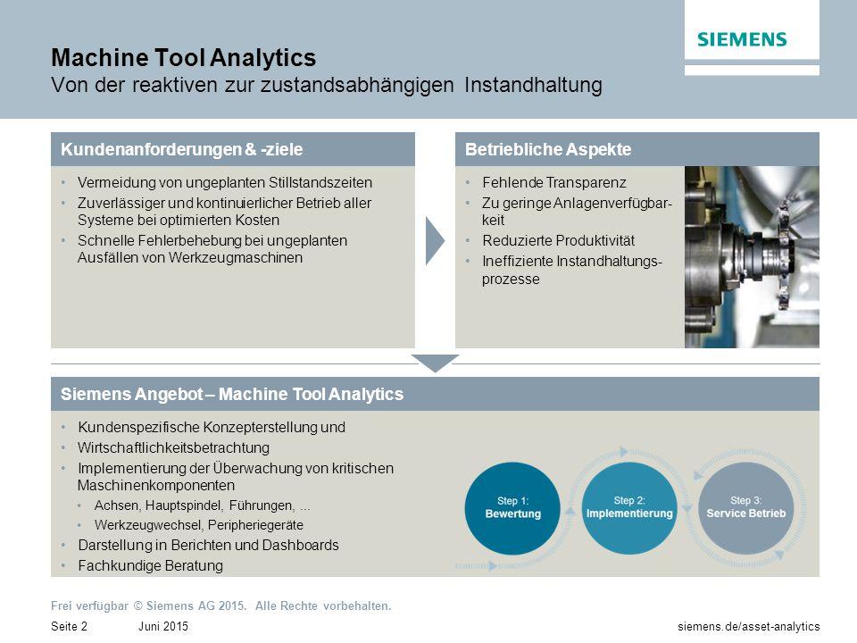 Juni 2015Seite 2 siemens.de/asset-analytics Frei verfügbar © Siemens AG 2015. Alle Rechte vorbehalten. Machine Tool Analytics Von der reaktiven zur zu