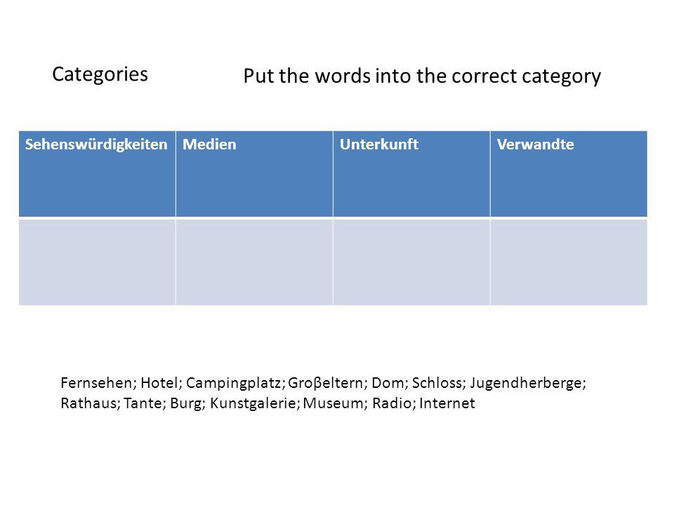 Categories Put the words into the correct category SehenswürdigkeitenMedienUnterkunftVerwandte Fernsehen; Hotel; Campingplatz; Groβeltern; Dom; Schlos