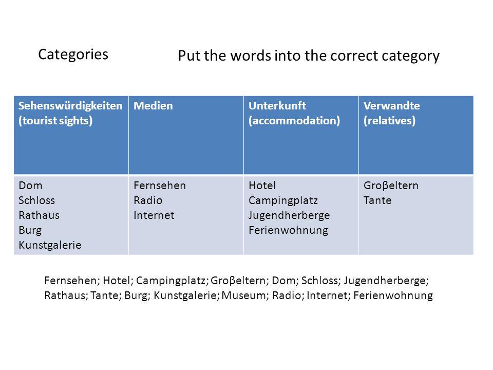 Categories Put the words into the correct category Sehenswürdigkeiten (tourist sights) MedienUnterkunft (accommodation) Verwandte (relatives) Dom Schl