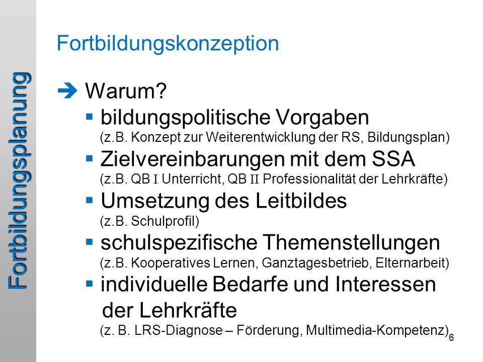 Fortbildungsplanung  Warum?  bildungspolitische Vorgaben (z.B. Konzept zur Weiterentwicklung der RS, Bildungsplan)  Zielvereinbarungen mit dem SSA